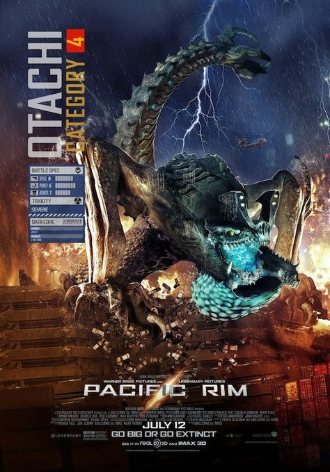 PACIFIC RIM - New Kaiju Clip, Featurette, Banner, and Posters