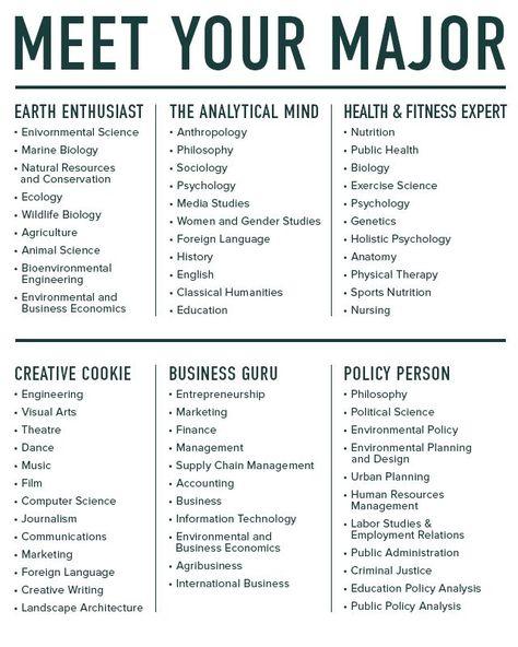 College majors | choosing a major | marketing | dance | psychology | education | college