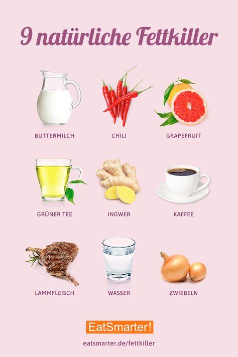 8 Fettkiller aus der Natur, die jeder kennen muss | Abnehmen, Infografik, Fettkiller, Fettburner, Fatburner, Diät, Abnehmtipps, Diättipps | eatsmarter.de #infografik #fatburner #fettverbrennung #abnehmen #abnehmtipps #diättipps