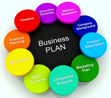 43 best Small Business Plan   Business Consulting images on - Components Marketing Plan
