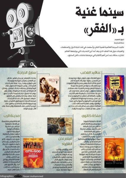 سينما غنية بـ الفقر انفوجرافيك جراف صحيفة مكة السينما Comic Book Cover Comic Books Book Cover