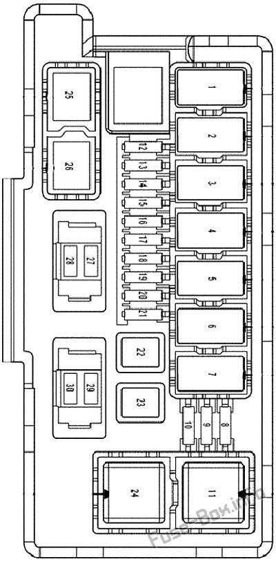 fuse box diagram dodge durango (2004-2009) in 2021 | dodge durango, fuse box,  dodge  pinterest