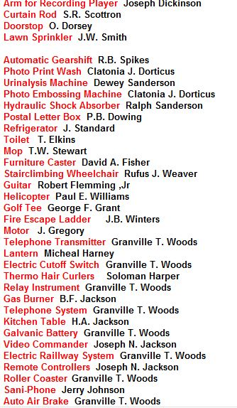 African American History Inventors List! You will be suprise at what black inventors created that we use today