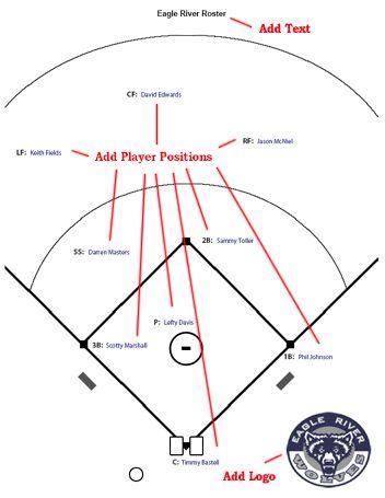 Blank Youth Softball Field Position Diagram Car Wiring Diagrams