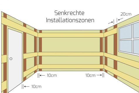 Elektro Installationszonen Nach Din 18015 3 Ratgeber Diybook At Elektroinstallation Haus Anbau Gartenhaus Elektroinstallation Planen