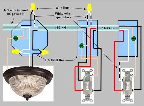 Pinterest When Wiring A Light Switch on