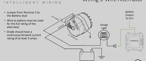 Inspirational Brush Alternator Wiring Diagram Diagrams Digramssample Diagramimages Wiringdiagramsample Wiringdiagram Alternator Car Alternator Delco