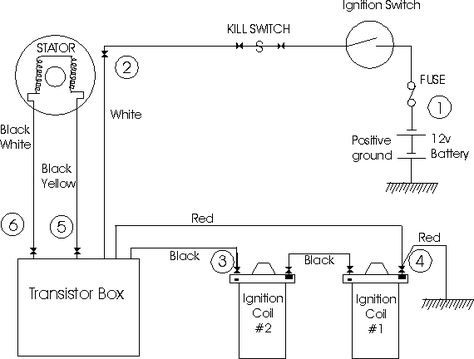 royal enfield boyer ignition wiring diagram google search royal