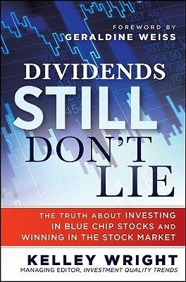 Top Dividend Paying Stocks Right Now In 2020 With Images