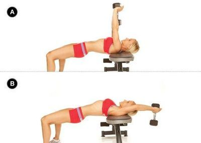 Dumbbell Pullover: (Cross-Bench Pullover) Support your shoulders ...