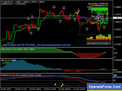 Pin By Free Forex On Forex Trading Intraday Trading Trading