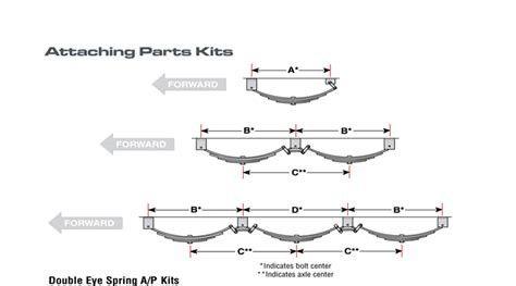 Image Result For Diamondback Tandem Axle Trailer Leaf Spring Diagram Leaf Spring Trailer Truck And Trailer