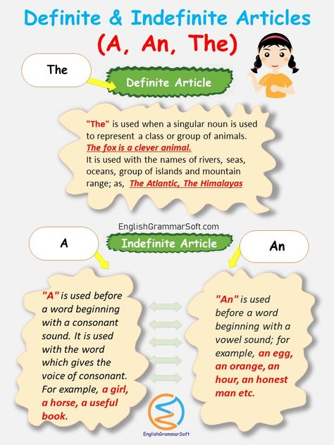 Definite and Indefinite Articles (A, An, The) Definition, Examples & Rules