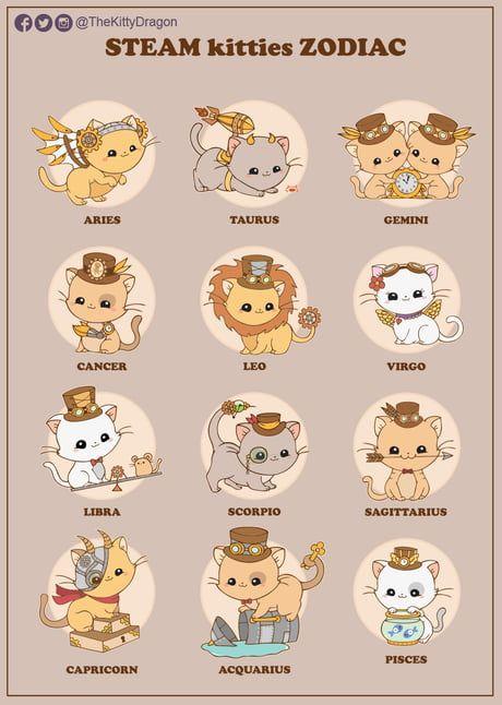 Steampunk kitties zodiac