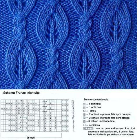 tricotaje din fotografii varicoase)