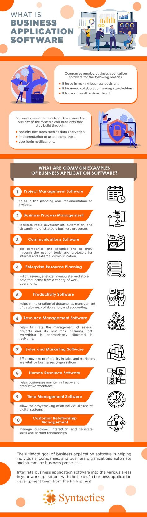 Business Application Software: What Is It? - Syntactics, Inc.