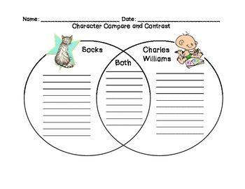 Venn diagram character comparison vatozozdevelopment venn diagram character comparison ccuart Image collections