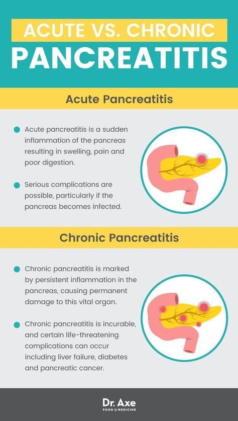 Pancreatitis Diet 5 Lifestyle Changes For Prevention