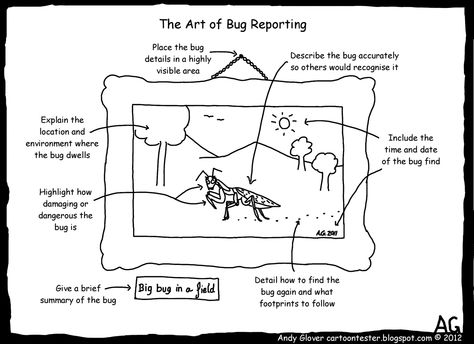 The Art of Bug Reporting Cranky Product Manager - humor - bug report template