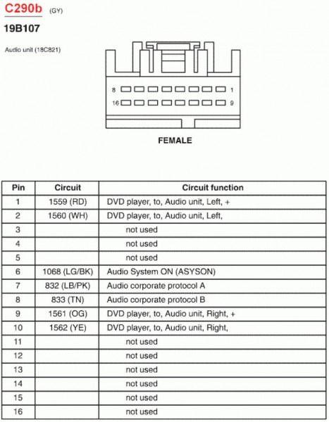 2004 ford explorer stereo wiring diagram