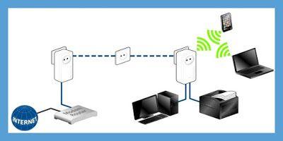 Update Technology Devolo Wifi Breaks A New Record By Crossing The Mi Wifi Home Network Technology