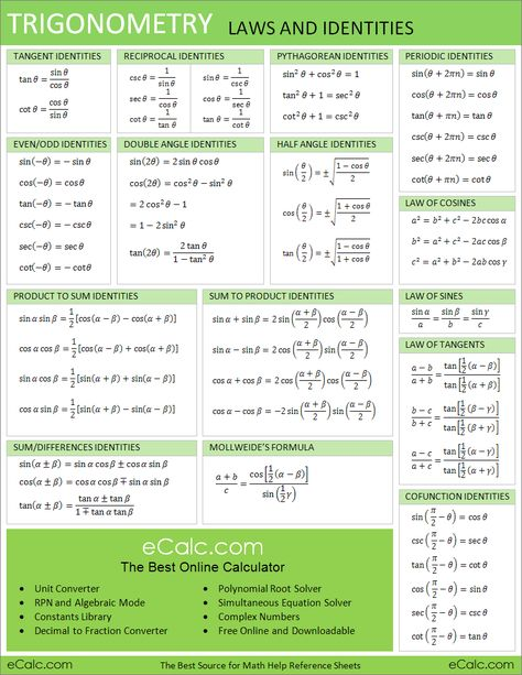 Trigonometry Laws and Identities Cheat Sheet. It includes tangent pythagorean periodic even odd double angle half angle and even the product to sum identities. Great handout for teachers and students. Math Teacher, Math Classroom, Teaching Math, Math Sheets, Maths Solutions, Math Notes, Math Formulas, Love Math, Math Help