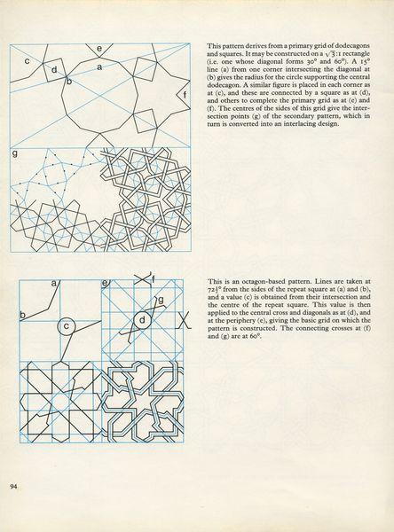 Pia 094 Pattern In Islamic Art David Wade Pattern In Islamic Art