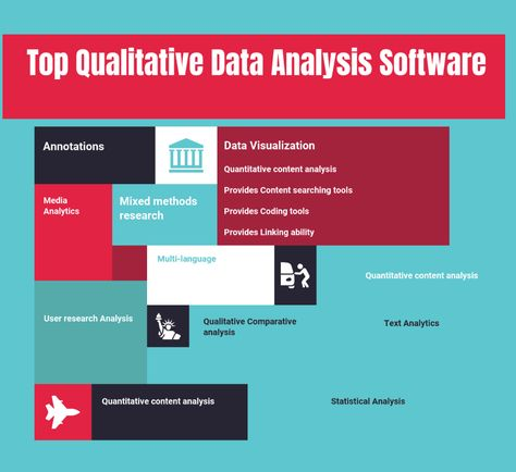 Top 14 Qualitative Data Analysis Software in 2021 - Reviews, Features, Pricing, Comparison - PAT RESEARCH: B2B Reviews, Buying Guides & Best Practices