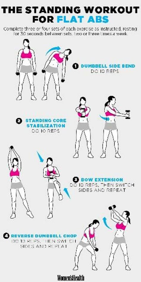 Best Exercises for Abs - 4 Standing Moves for a Super-Flat S. - how to get flat stomach fastBest Exercises for Abs - 4 Standing Moves for a Super-Flat Stomach - Best Ab Exercises And Ab Workouts For A Flat Stomach Increased Health Fitness And Weigh Sixpack Abs Workout, Abs Workout Video, Best Ab Workout, Ab Workout At Home, Abs Workout For Women, Workout Plans, Ab Exercises For Women, Flat Abs Workout, Lower Belly Workout