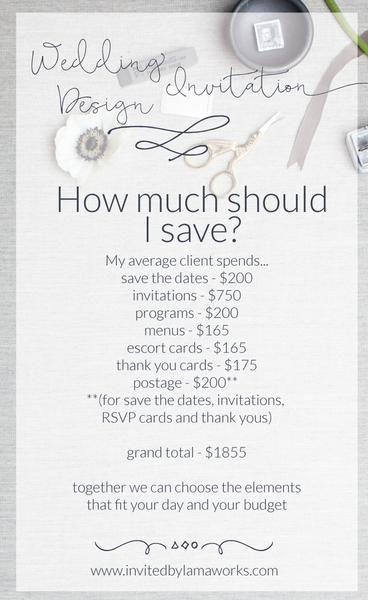 6 Factors To Consider In Your Wedding Invitation Budget Invited By Lamaworks Budget Wedding Invitations Wedding Invitations Wedding Planning Websites