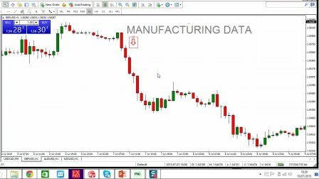 Forex Trading Learn To Trade The News Sponsored Online