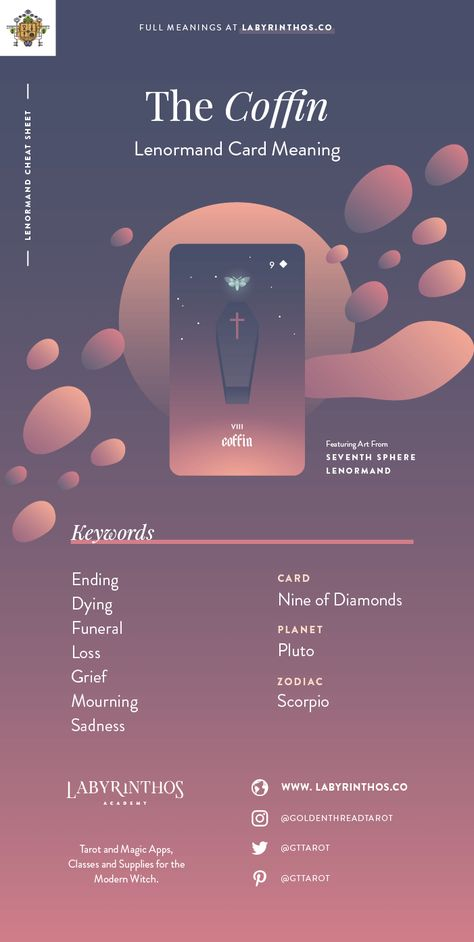 The Coffin - Lenormand cards meanings cheat sheet for learning how to use lenormand decks for divination; an alternative to tarot for cartomancy. Loved my mystics, witches, wiccans and more. Images from Seventh Sphere Lenormand, a modern Lenormand deck. #howtoreadtarotcards