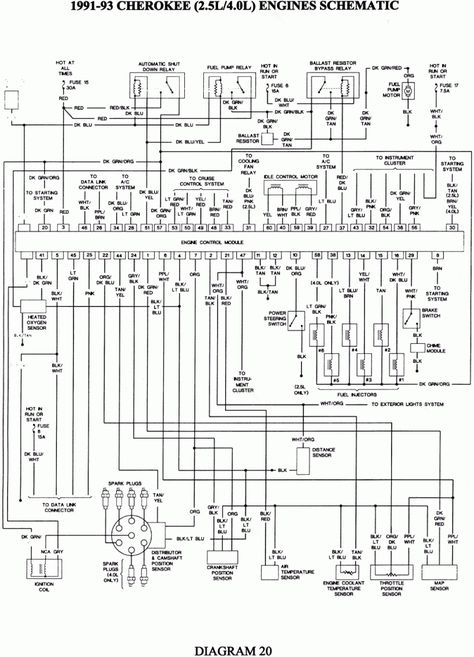 Clean 1998 Jeep Wrangler Wiring Diagram 1990 Jeep Wiring Diagram Inside 1990 Jeep Wrangler Wiring Diagram Jeep Cherokee 2001 Jeep Cherokee Jeep Cherokee Sport