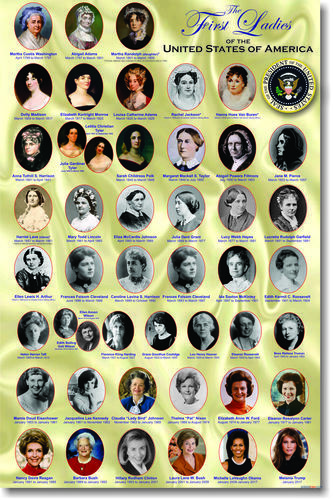 American History The First Ladies Of The United States Classroom Poster History Posters History Classroom American History