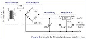 A Simple 5v Dc Regulated Power Supply Power Supply Circuit Electrical Engineering Books Power Supply