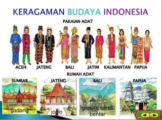 34 Provinsi Rumah Adat Pakaian Tarian Tradisional Senjata Tradisional Lagubahasa Sukujulukan Di Indonesia Pakaian Tari Indonesia Tarian