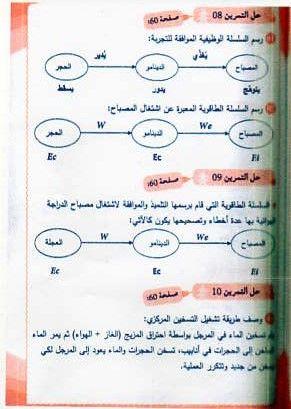 حل تمارين 8 و 9 و 10 ص 60 في الفيزياء للسنة الثالثة متوسط الجيل الثاني منتديات طاسيلي الجزائري Design Graphique 10 Things