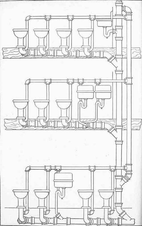 Chapter XIX. Plumbing For Schools, Hotels, Factories, Stables, Etc