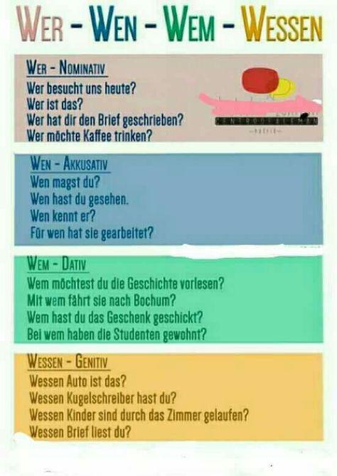 142 best Deutsch \/ German \/ nemački images on Pinterest Dutch - badezimmer m amp ouml bel set