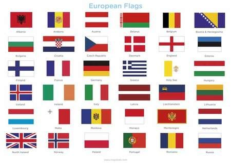 Países En Inglés Y Sus Banderas European Flags Flags Of The World World Country Flags