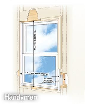 How To Measure For Replacement Windows Woodworkinginfographic Diy Window Replacement Window Remodel Window Installation
