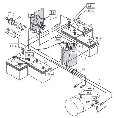 Cartaholics Golf Cart Forum E Z Go Wiring Diagram