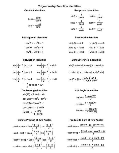 Trig Identities Study Sheet Studying Math Trigonometry Maths