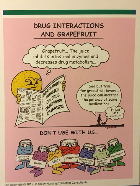Drug Interactions Grapfruit Nursing School Tips Future Nurse Nursing Students