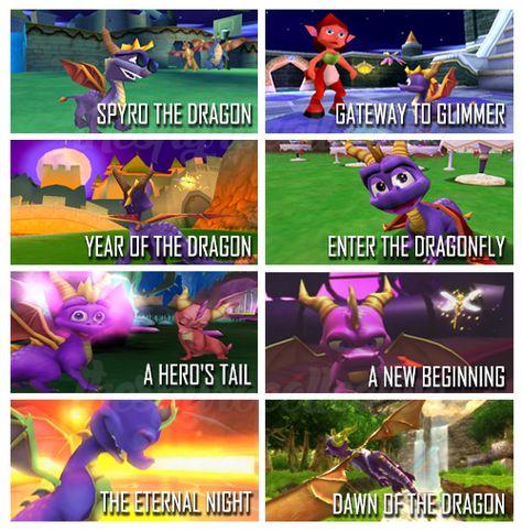 50 Spyro Ideas Spyro The Dragon Spyro And Cynder Dragon