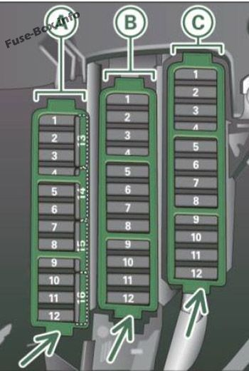 Audi Fuse Box Diagram