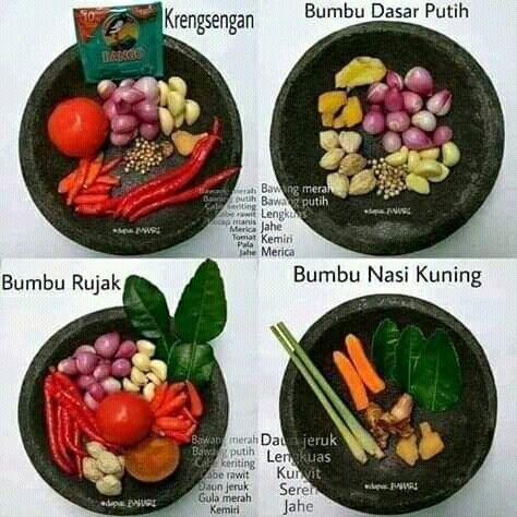 Pin Oleh Rusdatul Fatiroh Di Mamammm Di 2020 Ide Makanan Makanan Resep Masakan