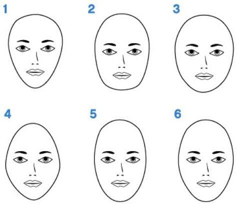 How To Find Your Face Shape And The Most Flattering Hairstyles For