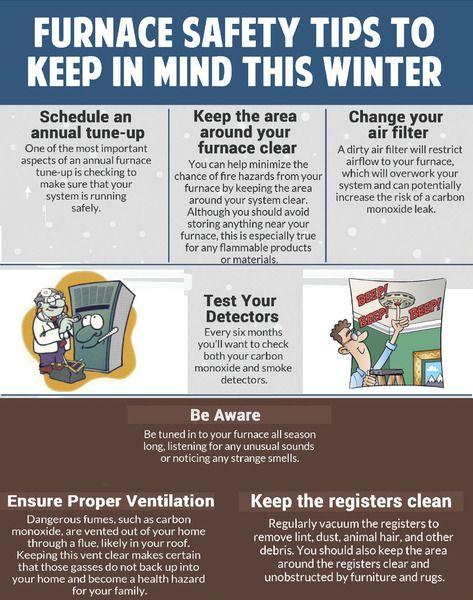 Why Choose Hvac Direct Hvac Hvac Maintenance Heating Services