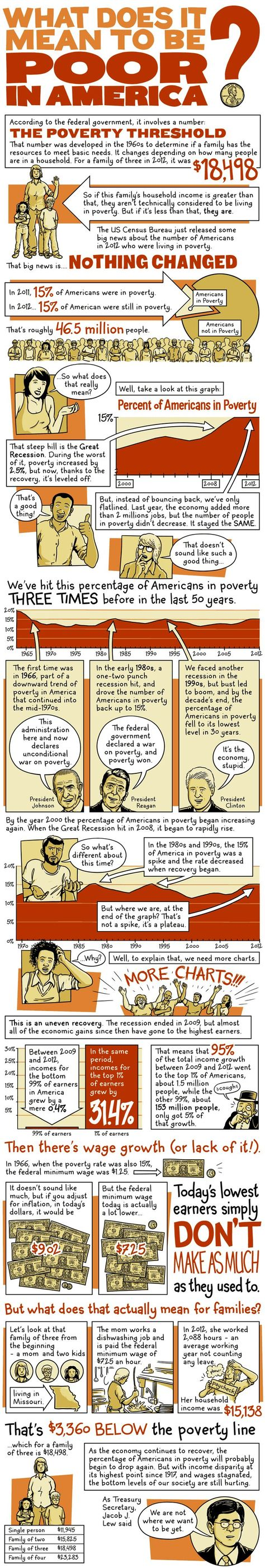 378 best sociological images on pinterest social justice anti 378 best sociological images on pinterest social justice anti capitalism and politics biocorpaavc